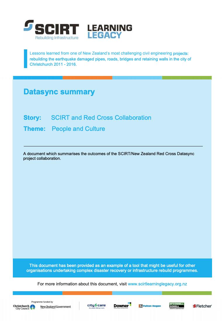 Datasync summary Cover