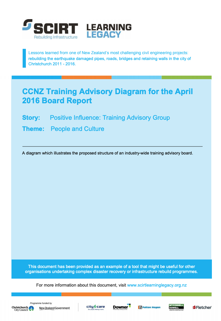 CCNZ Training Advisory Diagram for the April 2016 Board Report Cover