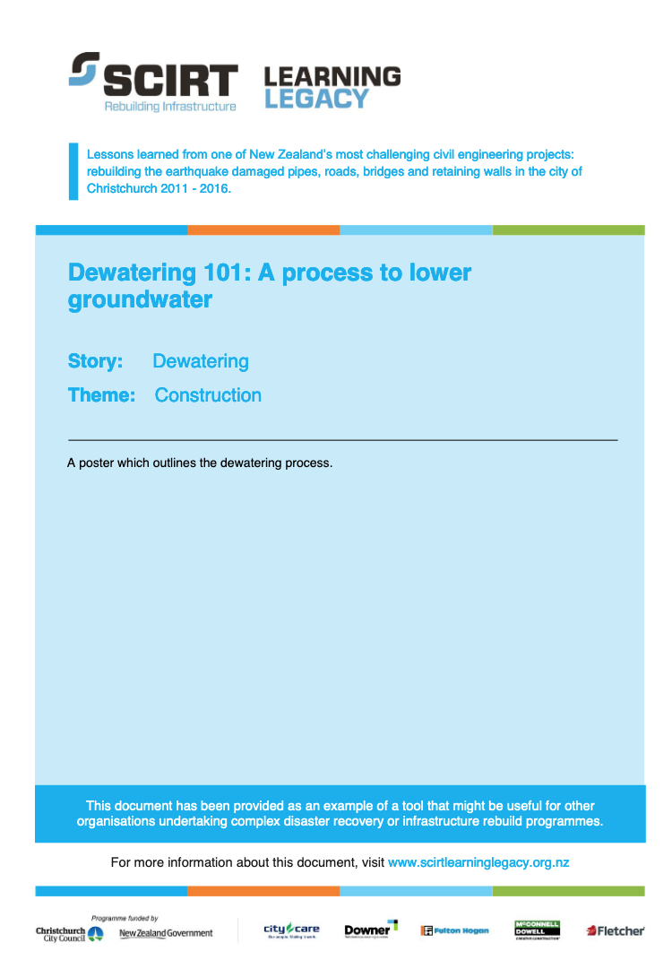 Dewatering 101: A process to lower groundwater Cover